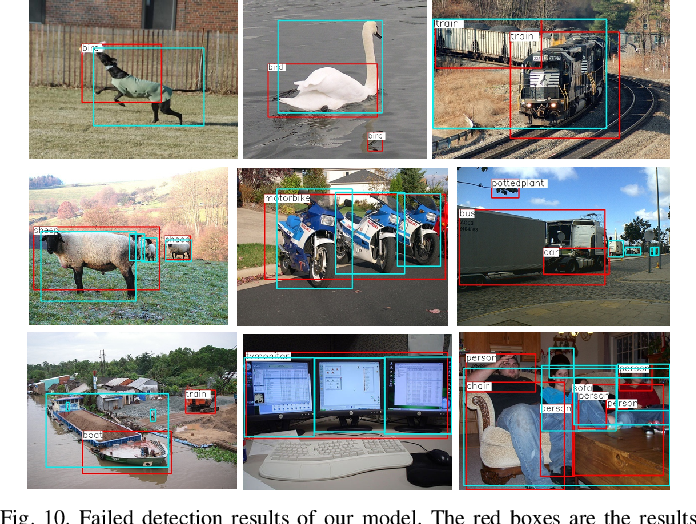 Figure 2 for Contrastive Proposal Extension with LSTM Network for Weakly Supervised Object Detection