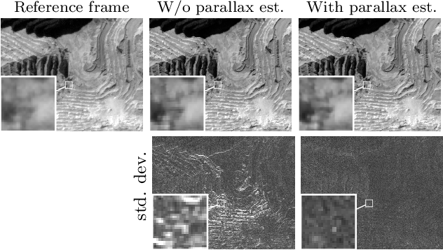 Figure 1 for Parallax estimation for push-frame satellite imagery: application to super-resolution and 3D surface modeling from Skysat products