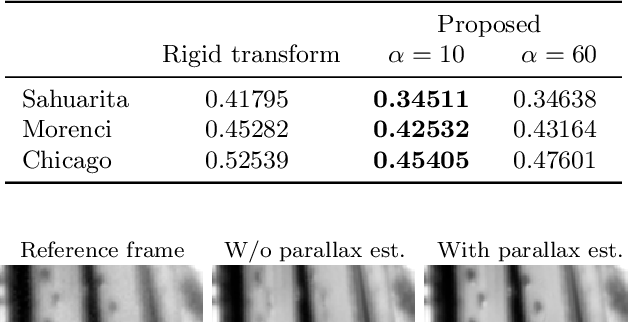 Figure 4 for Parallax estimation for push-frame satellite imagery: application to super-resolution and 3D surface modeling from Skysat products