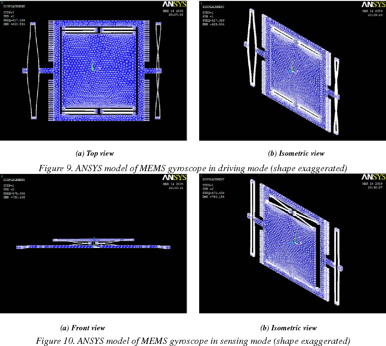 ANSYS Model Of MEMS Gyroscope In Sensing Mode Shape Exaggerated