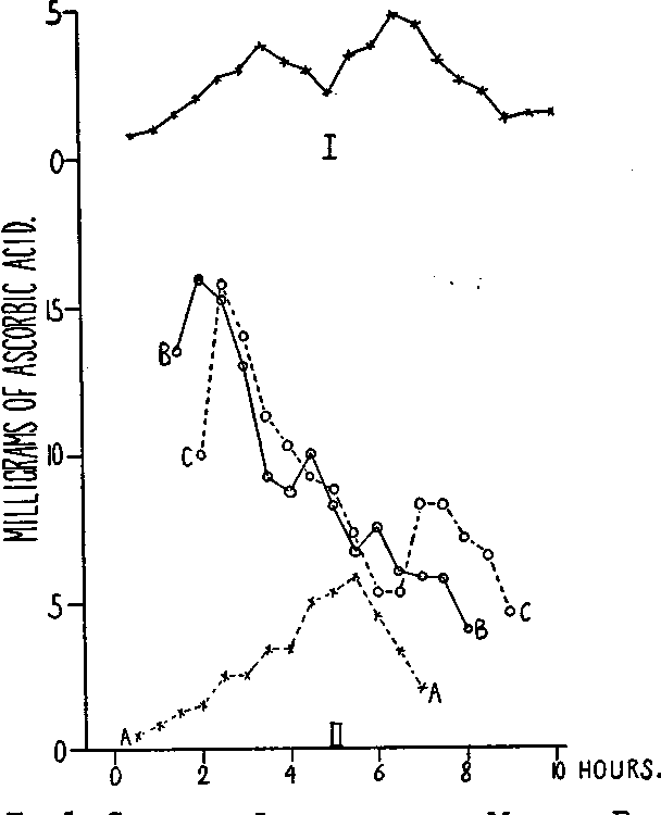 FIG. 5. CONDITIONS INFLUENCING THE MODE OF Ex-