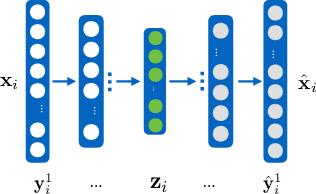 Figure 2 for SEGEN: Sample-Ensemble Genetic Evolutional Network Model