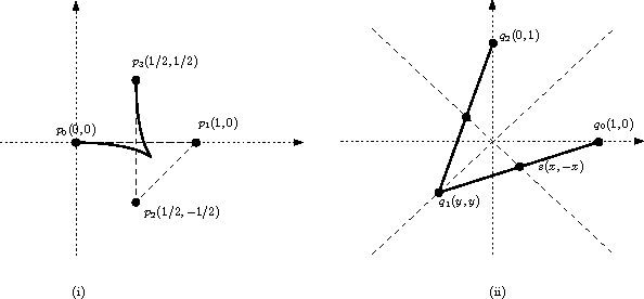 Figure 5 from Complete subdivision algorithms, I: intersection of