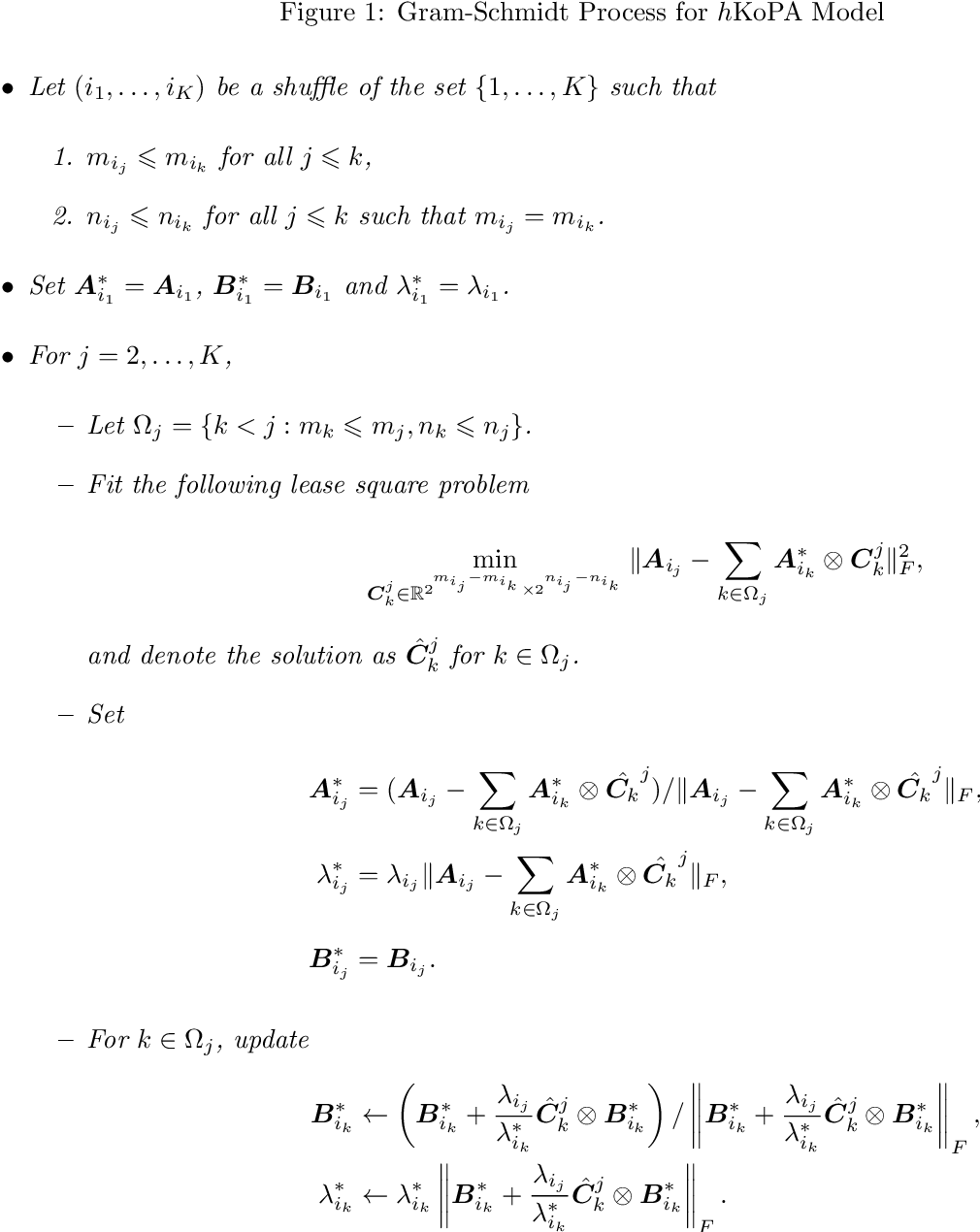 Figure 1 for Hybrid Kronecker Product Decomposition and Approximation