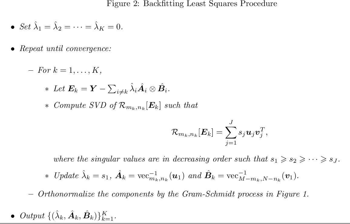 Figure 3 for Hybrid Kronecker Product Decomposition and Approximation