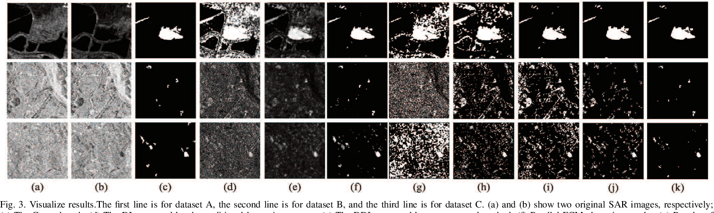 Figure 3 for A Robust Imbalanced SAR Image Change Detection Approach Based on Deep Difference Image and PCANet