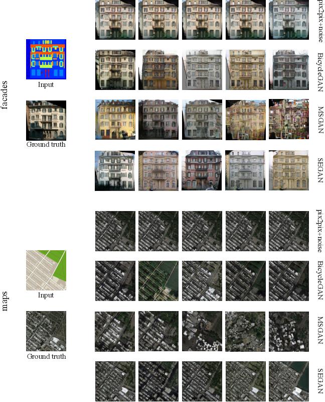 Figure 3 for Multimodal Image-to-Image Translation via Mutual Information Estimation and Maximization