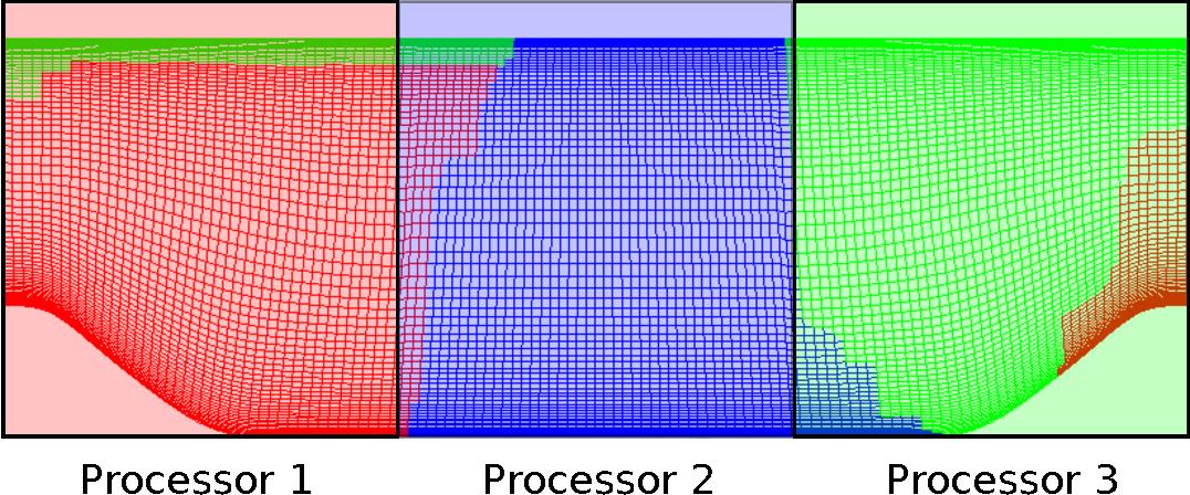 Figure 2 from SediFoam: A general-purpose, open-source CFD