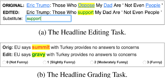"""Figure 1 for """"President Vows to Cut <Taxes> Hair"""": Dataset and Analysis of Creative Text Editing for Humorous Headlines"""