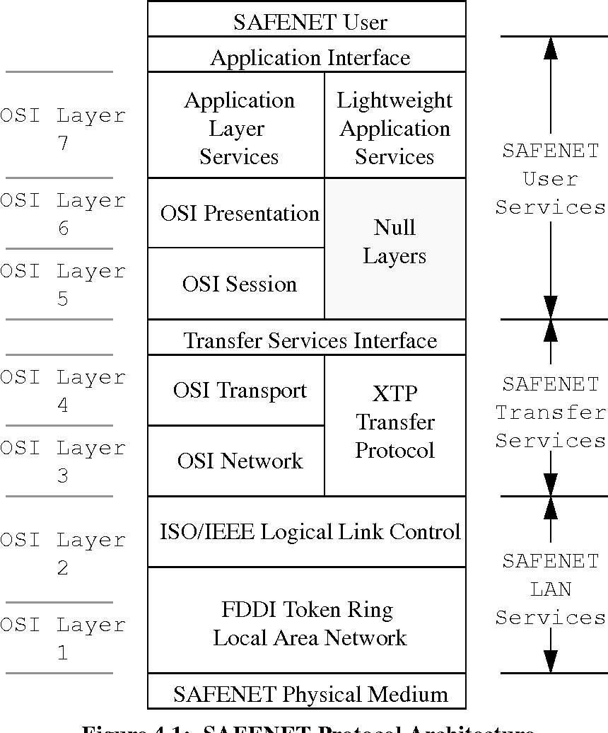 Figure 4 1 from The Design and Evaluation of an Off-Host