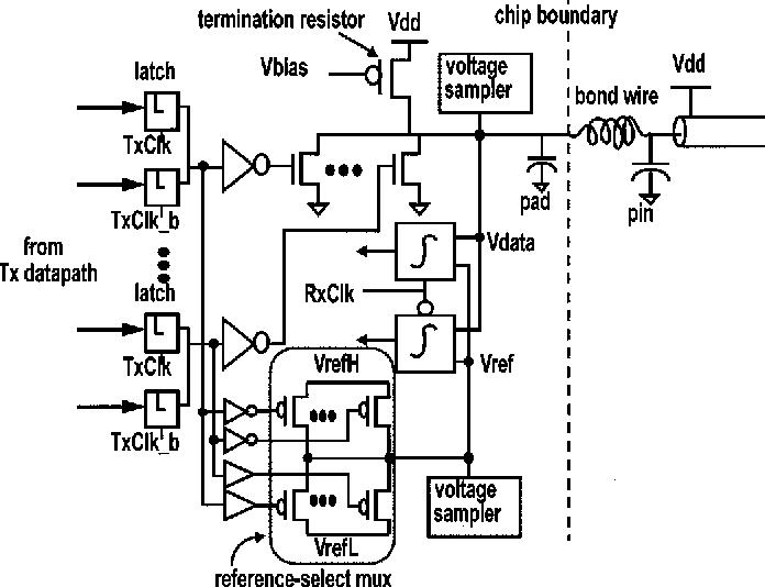 Pin Simultaneous Bidirectional Parallel