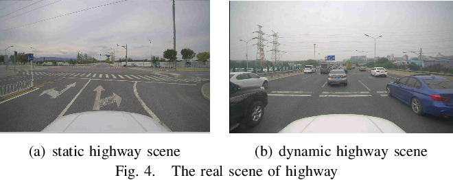 Figure 4 for A Robust Laser-Inertial Odometry and Mapping Method for Large-Scale Highway Environments