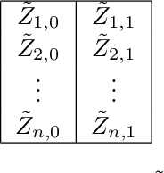 Figure 1 for PAC-Bayes, MAC-Bayes and Conditional Mutual Information: Fast rate bounds that handle general VC classes