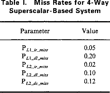 Table I. Miss Rates for 4-Way Superscalar-Based System