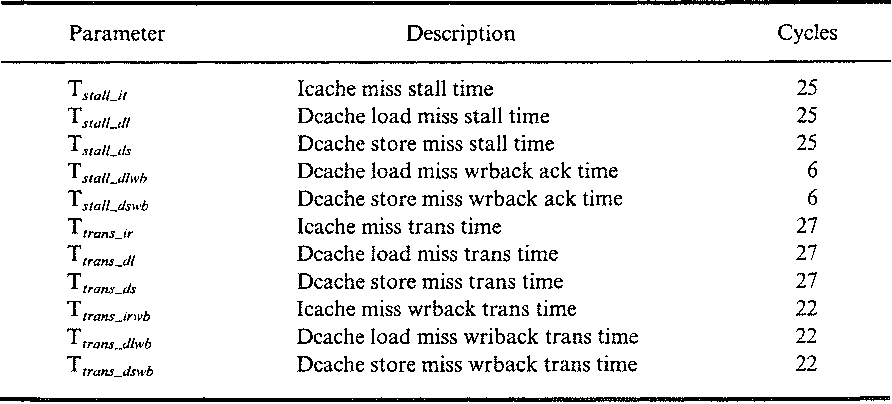 Table VII. Default Values for Memory Stall/Transaction Time Parameters