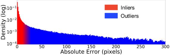 Figure 3 for PDC-Net+: Enhanced Probabilistic Dense Correspondence Network