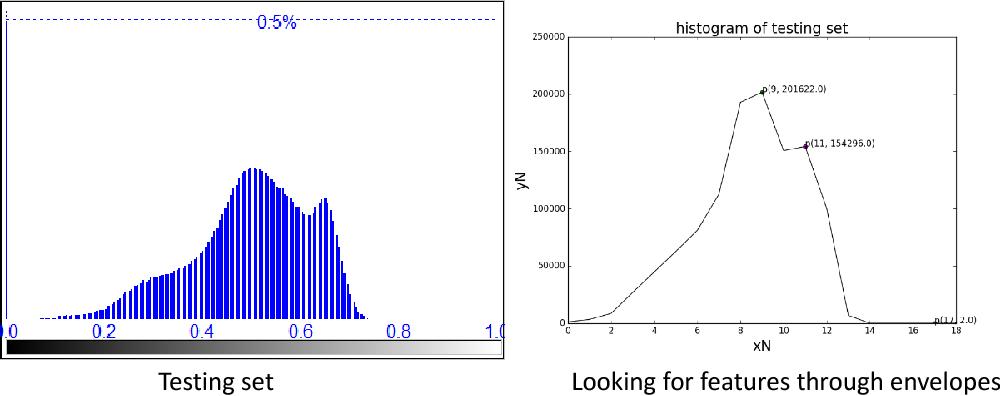 Figure 3 for DASN:Data-Aware Skilled Network for Accurate MR Brain Tissue Segmentation