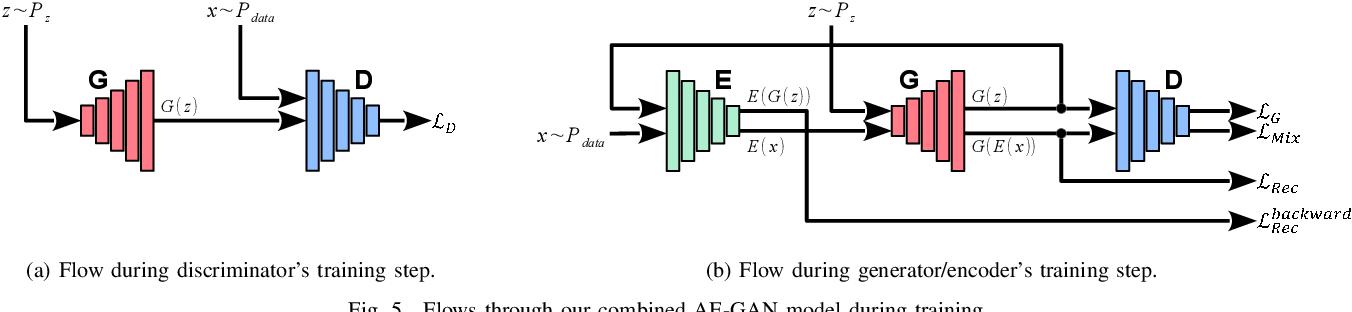 Figure 4 for JUMPS: Joints Upsampling Method for Pose Sequences