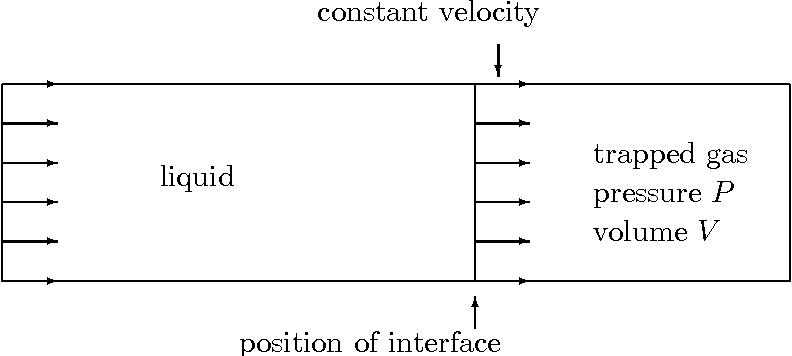 figure 3.12