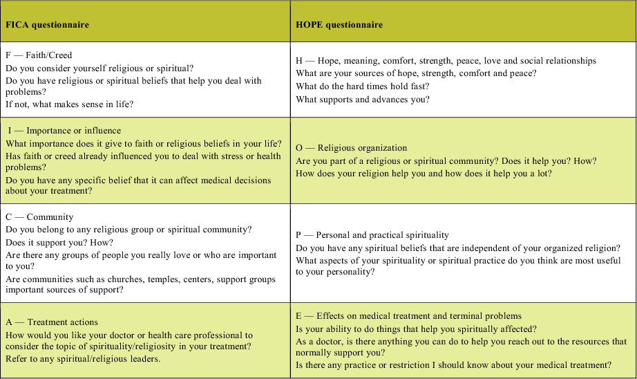 Table 1 from Approaching Spirituality Using the Patient-Centered