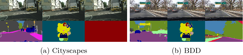 Figure 3 for Characterizing Adversarial Examples Based on Spatial Consistency Information for Semantic Segmentation