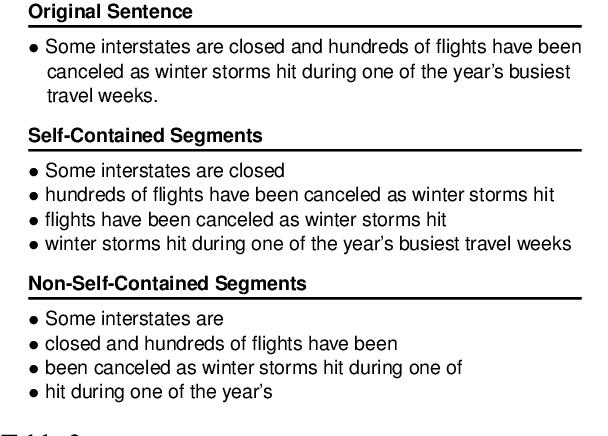 Figure 3 for Better Highlighting: Creating Sub-Sentence Summary Highlights