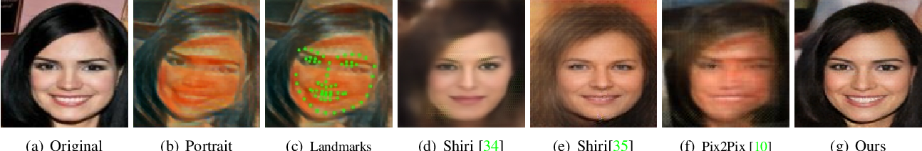 Figure 1 for Recovering Faces from Portraits with Auxiliary Facial Attributes