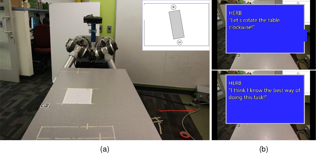 Figure 1 for Planning with Verbal Communication for Human-Robot Collaboration