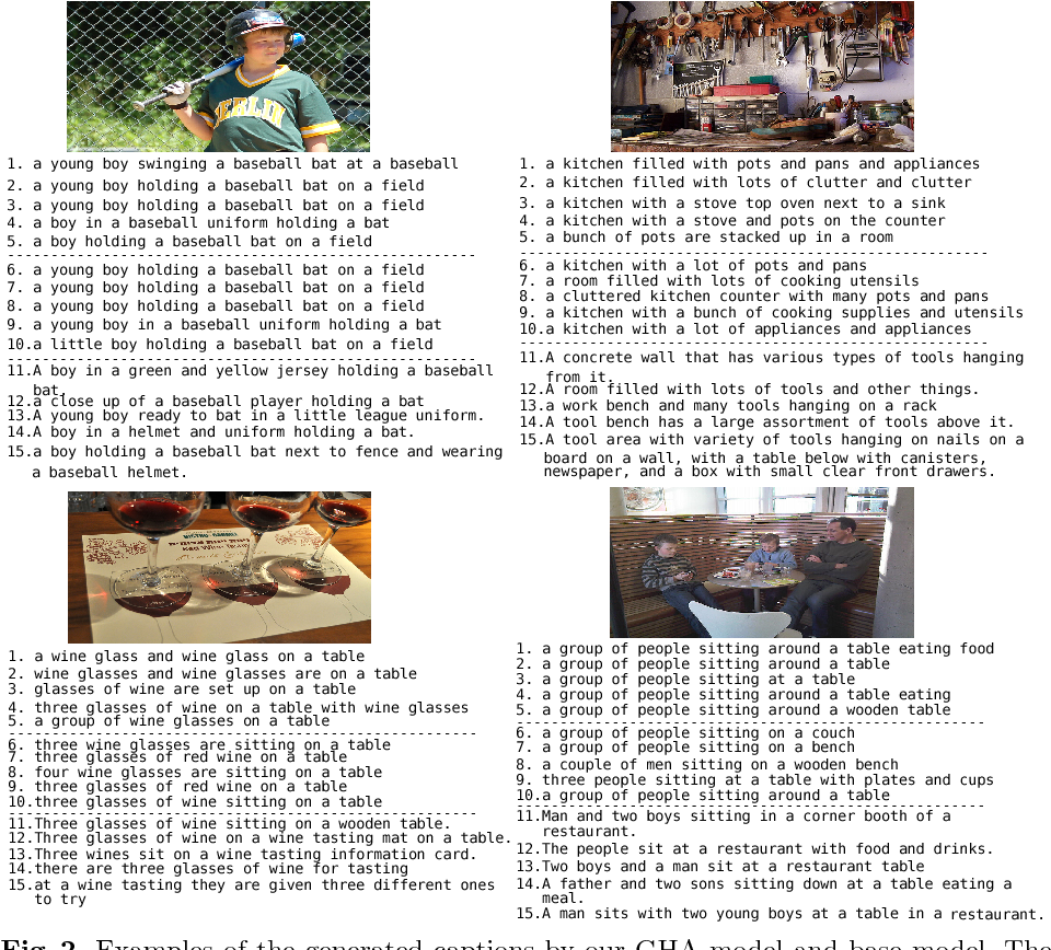 Figure 4 for Gated Hierarchical Attention for Image Captioning