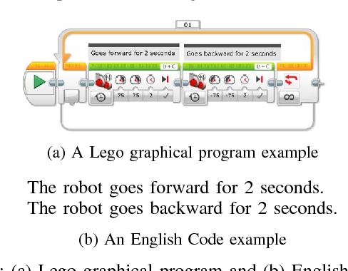 A Natural Language Programming Application for Lego
