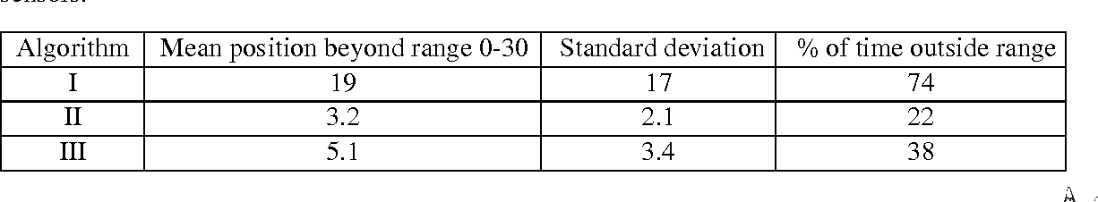 table 8.3