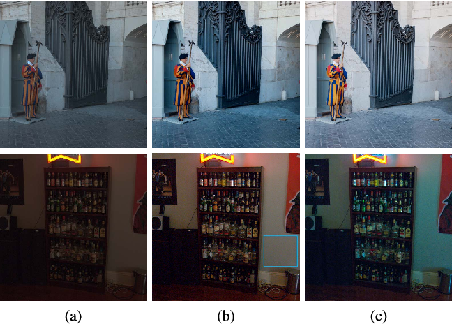 Figure 3 for Towards Unsupervised Deep Image Enhancement with Generative Adversarial Network