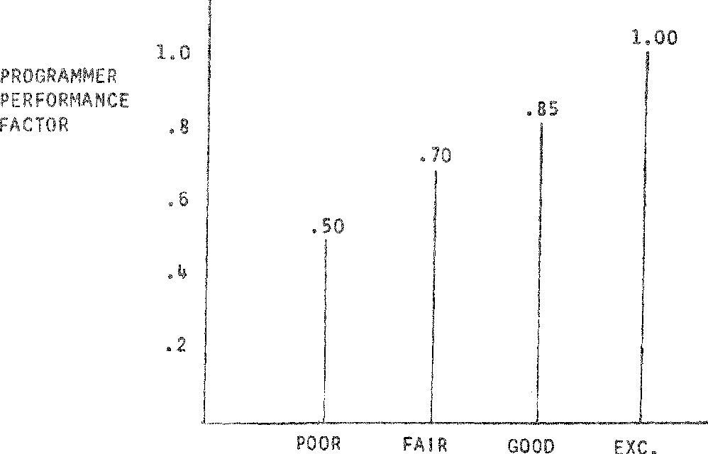 Figure 12. Software Feature Evaluation Function