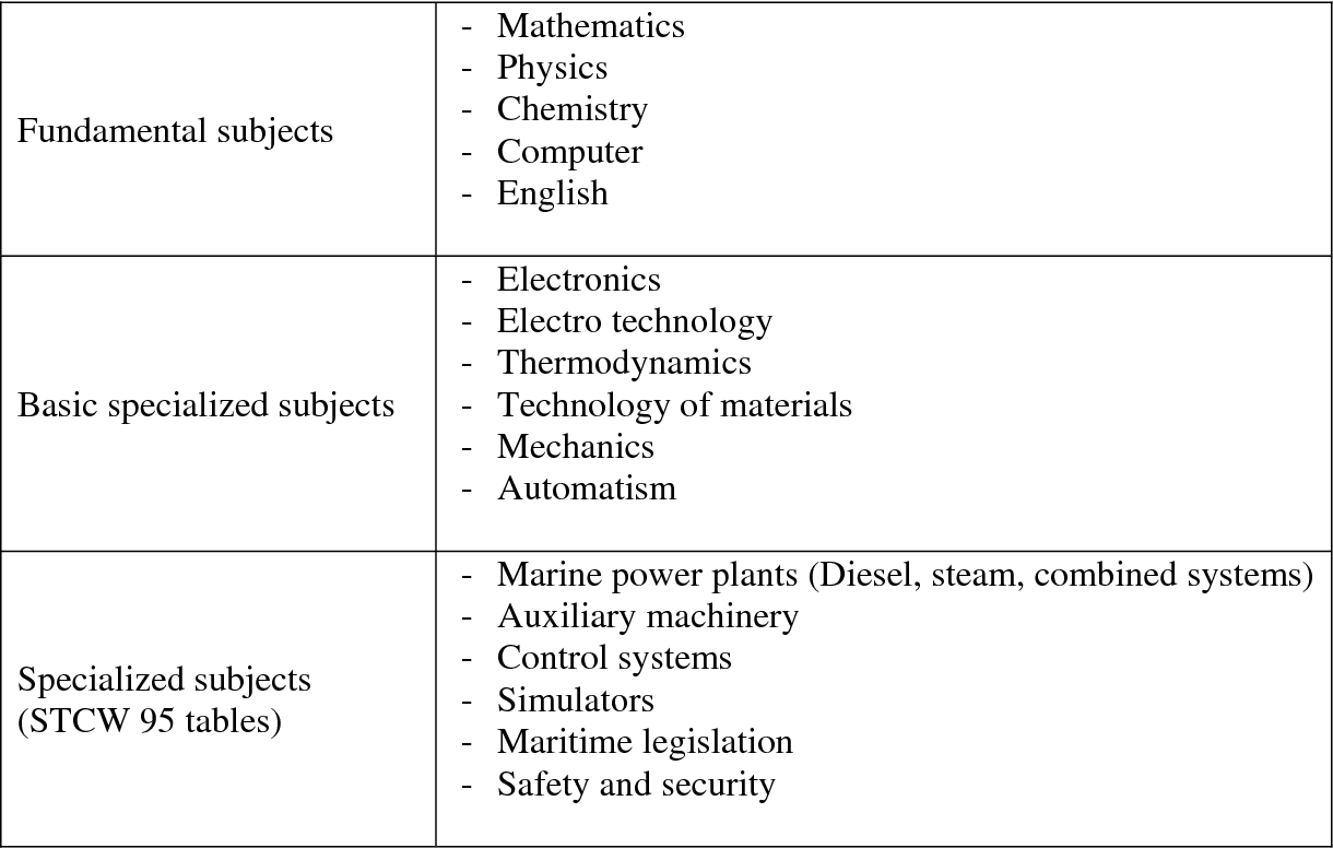 PDF] Appropriateness of problem based learning in maritime education