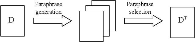 Figure 1 for Effective writing style imitation via combinatorial paraphrasing
