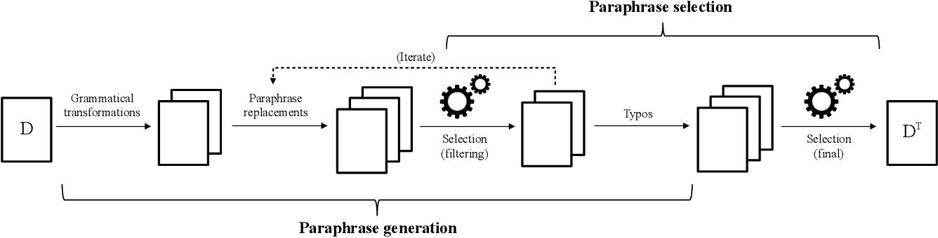 Figure 3 for Effective writing style imitation via combinatorial paraphrasing