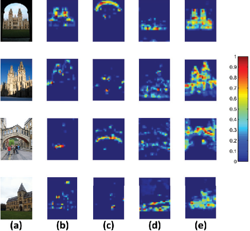 Figure 1 for Unsupervised Part-based Weighting Aggregation of Deep Convolutional Features for Image Retrieval
