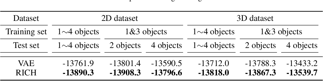 Figure 4 for Generative Hierarchical Models for Parts, Objects, and Scenes