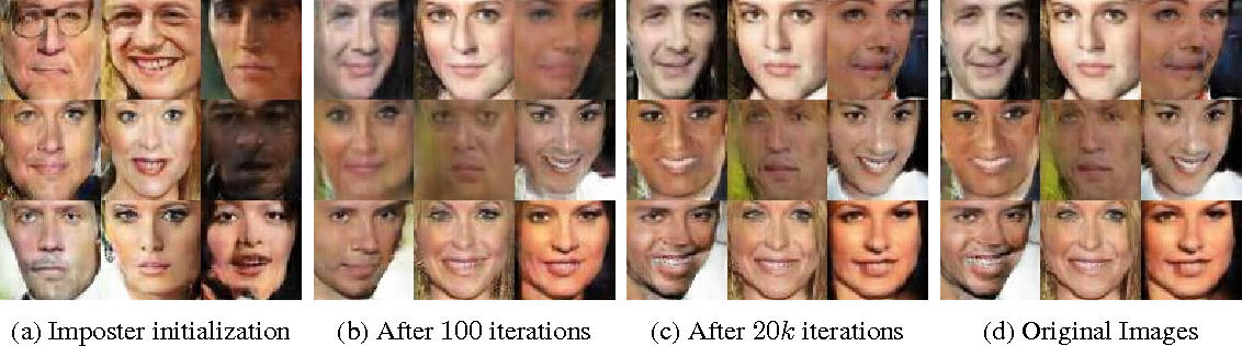 Figure 1 for Precise Recovery of Latent Vectors from Generative Adversarial Networks