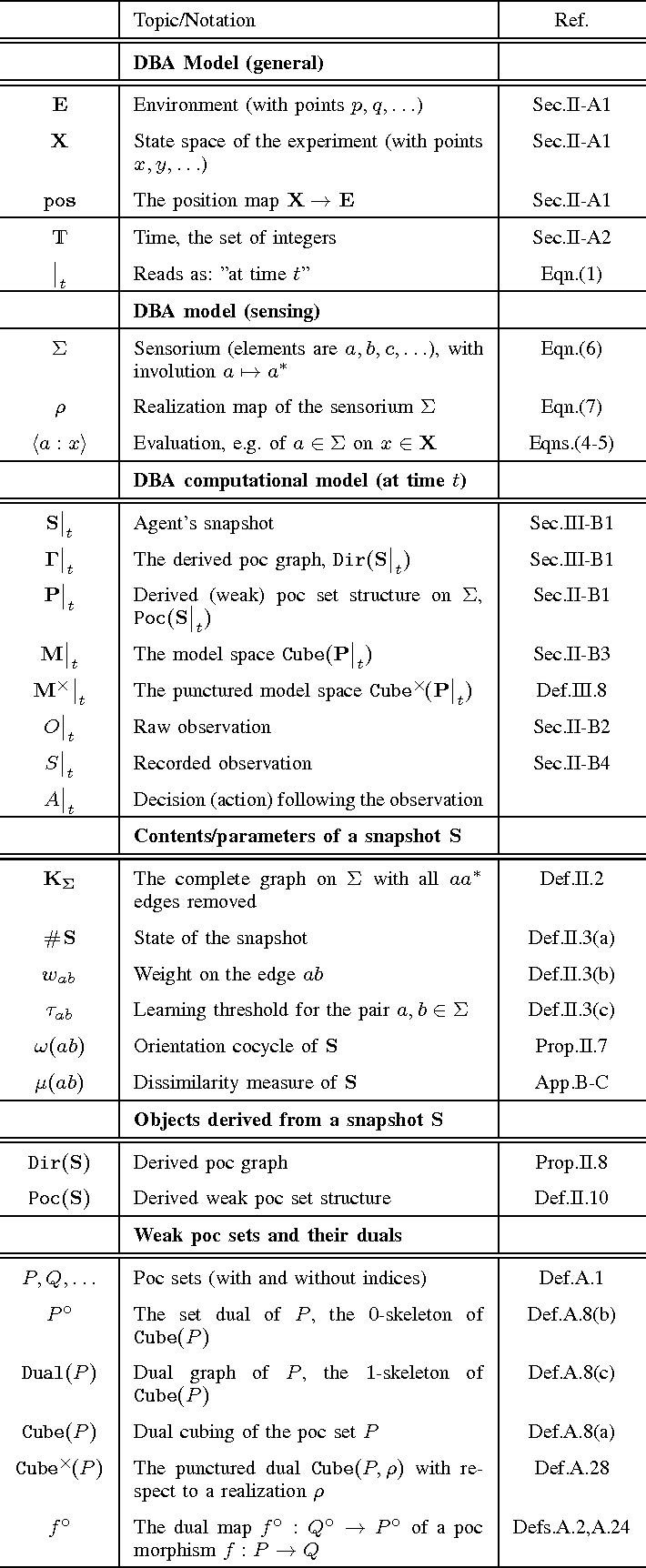 Table I From Universal Memory Architectures For Autonomous Machines