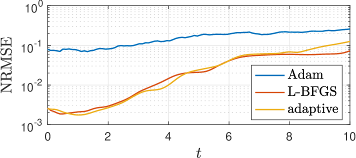 Figure 1 for Density Propagation with Characteristics-based Deep Learning