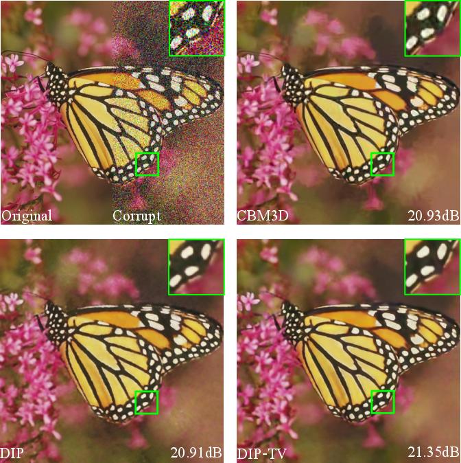 Figure 1 for Image Restoration using Total Variation Regularized Deep Image Prior