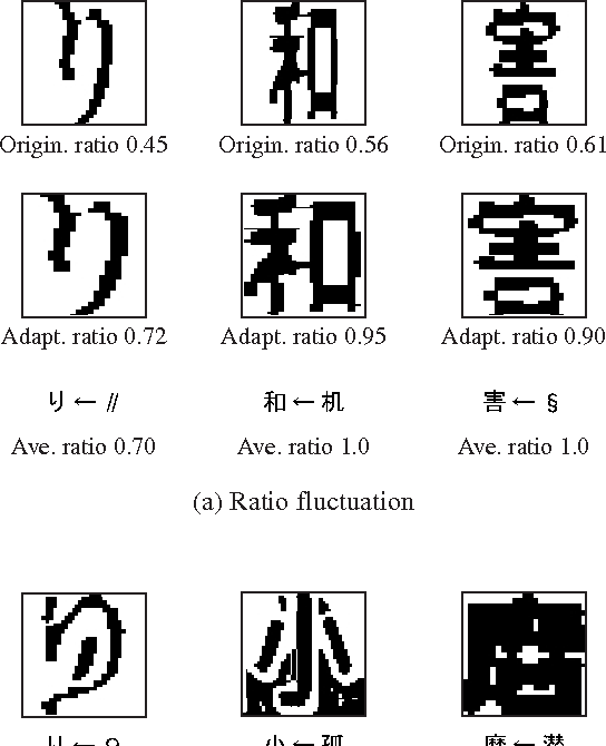 Fig. 12. Examples of correct recognition.