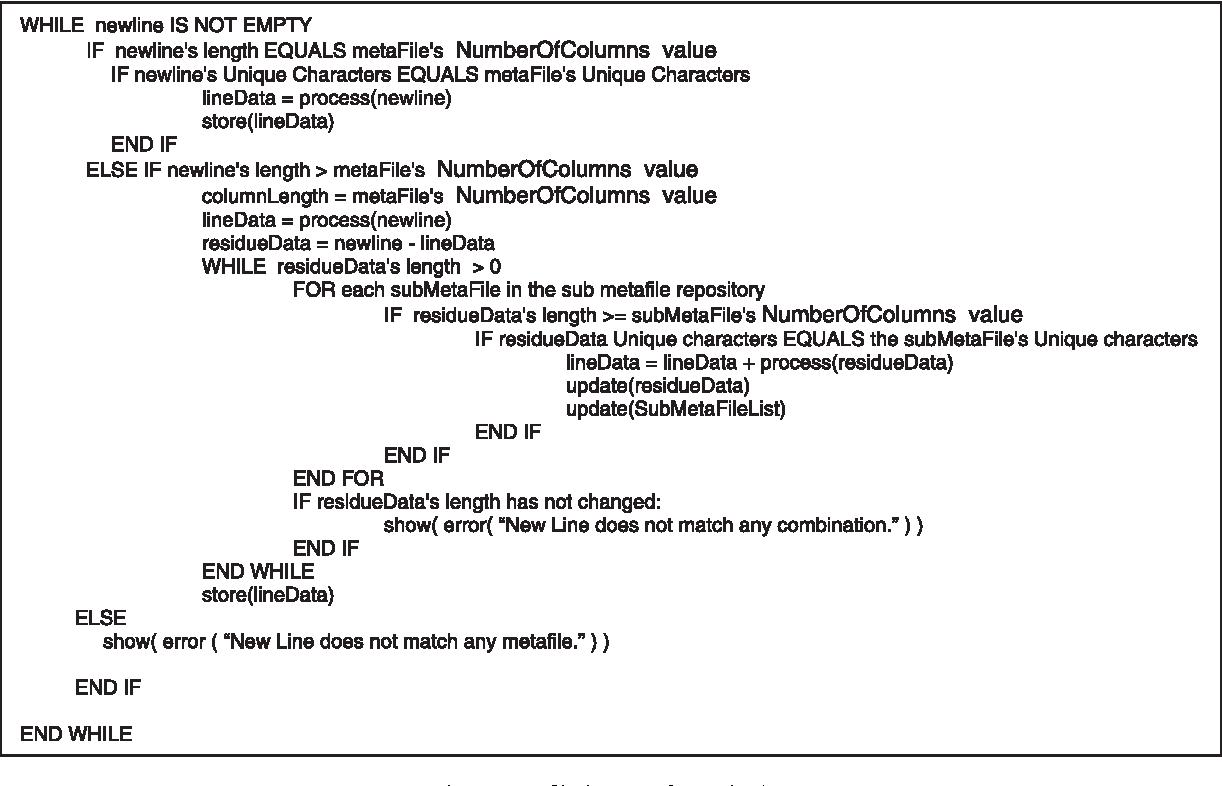 Fig. 6. Trace file data transfer mechanism.
