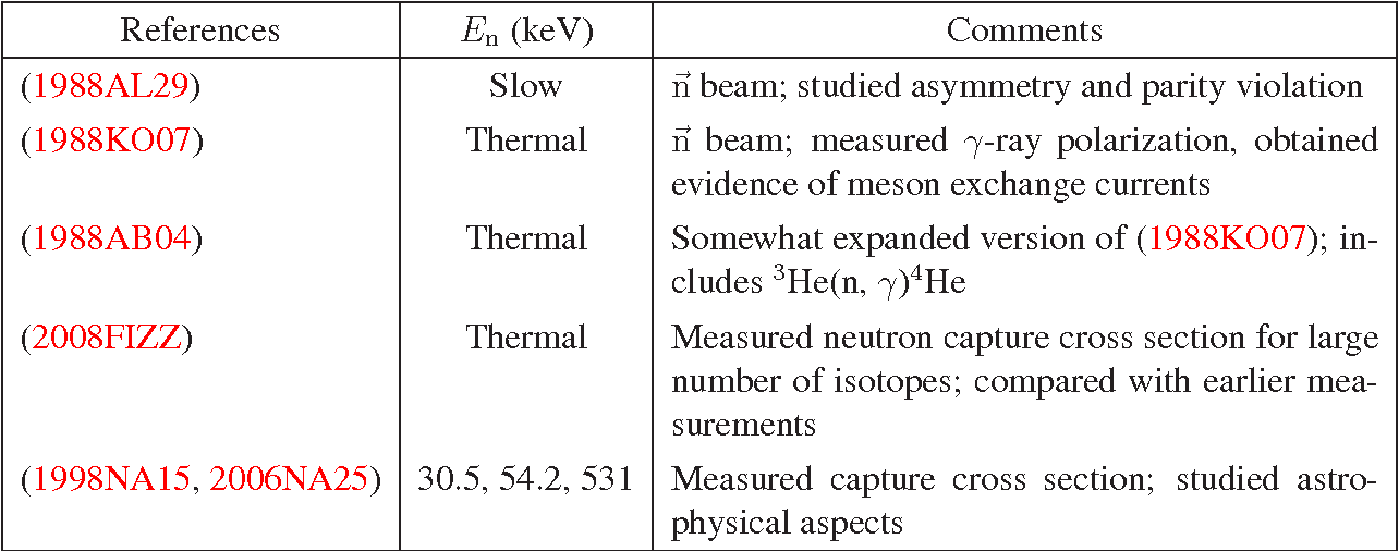 Table 3 4 from Energy levels of light nuclei A = 1617