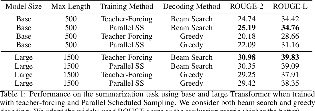 Figure 2 for Parallel Scheduled Sampling