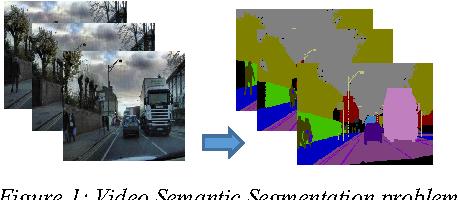 Figure 1 for Semantic Video Segmentation : Exploring Inference Efficiency