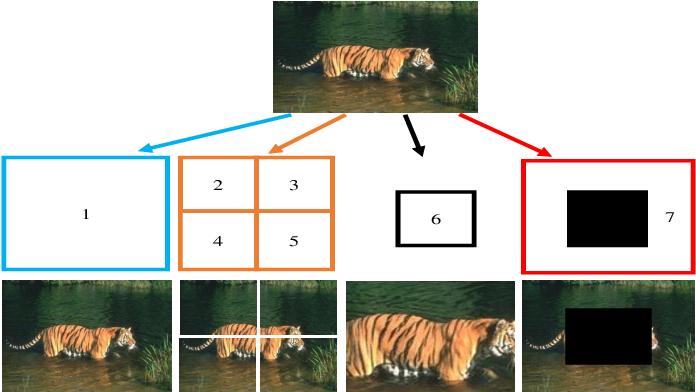 Figure 4 for Non-rigid Object Tracking via Deep Multi-scale Spatial-Temporal Discriminative Saliency Maps