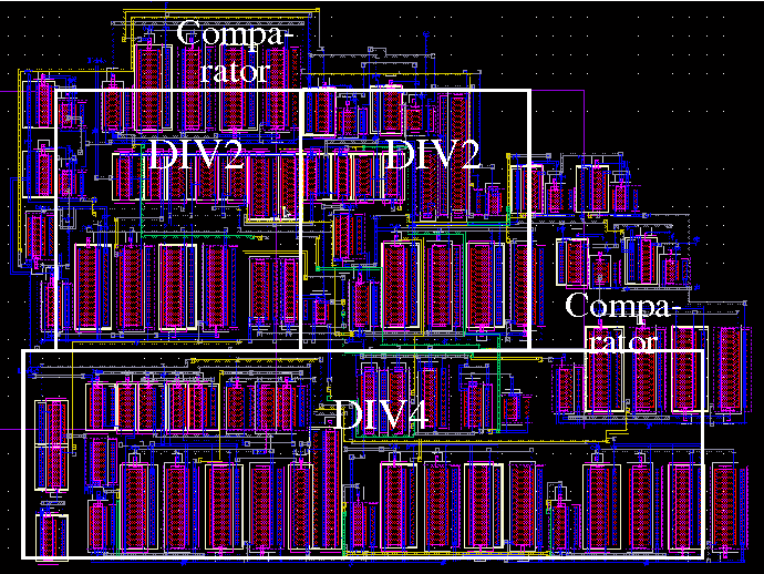 Figure 7 from Asynchronous Combo 4/8/12bit, 140MS/s, 0 12mm2 ADC
