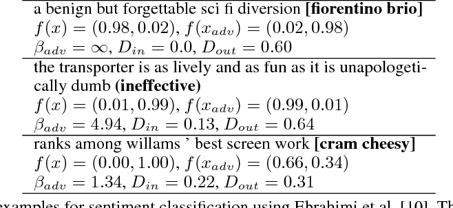 Figure 3 for Adversarial Gain